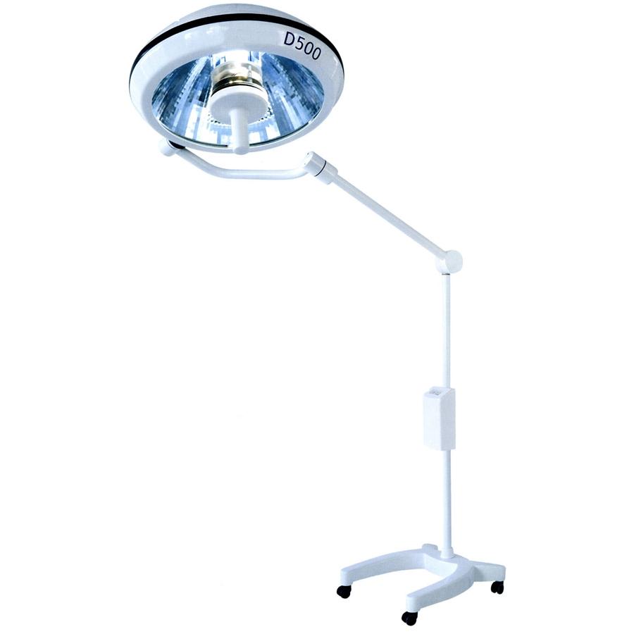 Энергосберегающие лампы, экономия на освещении